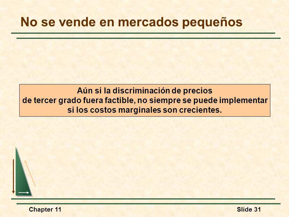 Chapter 11Slide 31 No se vende en mercados pequeños Aún si la discriminación de precios de tercer grado fuera factible, no siempre se puede implementa