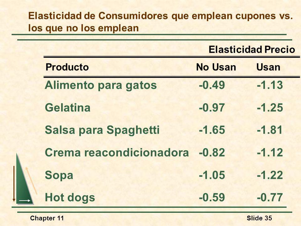 Chapter 11Slide 35 Alimento para gatos-0.49-1.13 Gelatina-0.97-1.25 Salsa para Spaghetti-1.65-1.81 Crema reacondicionadora-0.82-1.12 Sopa-1.05-1.22 Ho