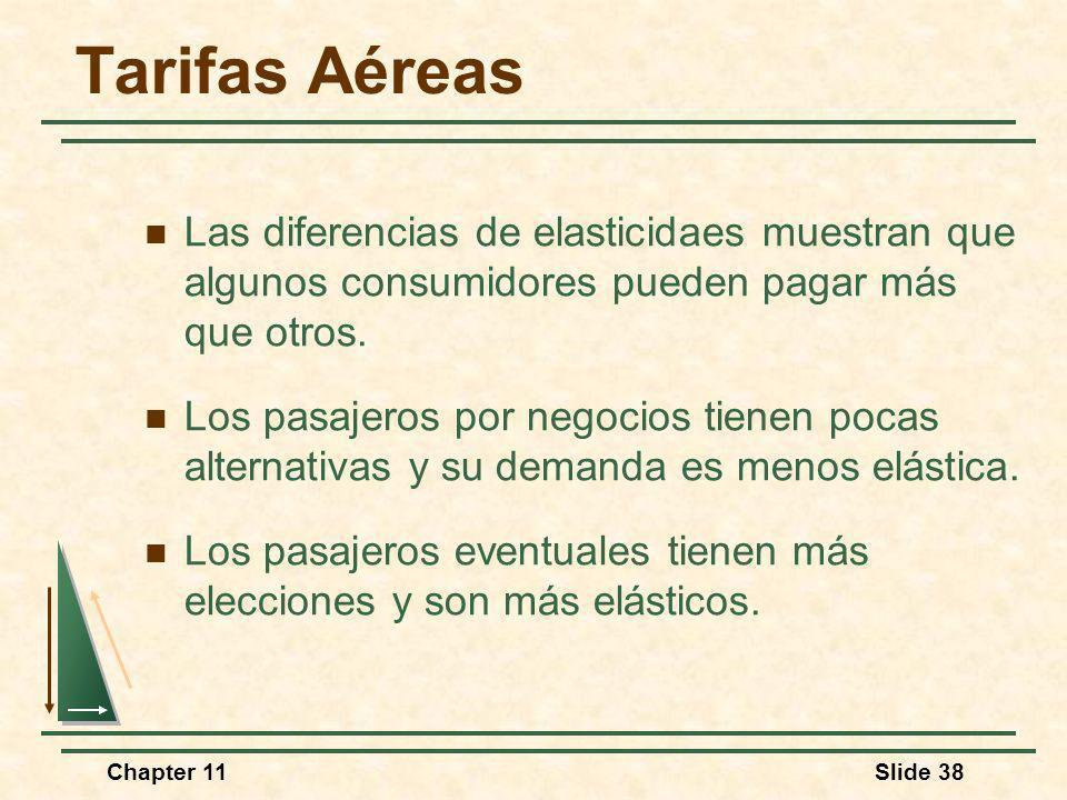 Chapter 11Slide 38 Tarifas Aéreas Las diferencias de elasticidaes muestran que algunos consumidores pueden pagar más que otros. Los pasajeros por nego