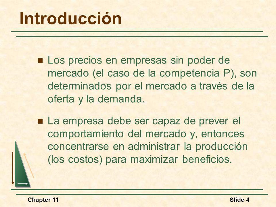 Chapter 11Slide 4 Introducción Los precios en empresas sin poder de mercado (el caso de la competencia P), son determinados por el mercado a través de