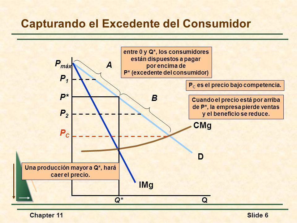 Chapter 11Slide 7 En P* y Q* se cumple que CMg=IMg A: EC cuando el precio es P* B: P>CMg y el consumidor compraría a un menor precio P 1 : menores ventas y beneficios P 2 : mayores ventas y menores ingreso y beneficios P C : precio competitivo Q D IMg P máx CMg PCPC A P* Q* P1P1 B P2P2