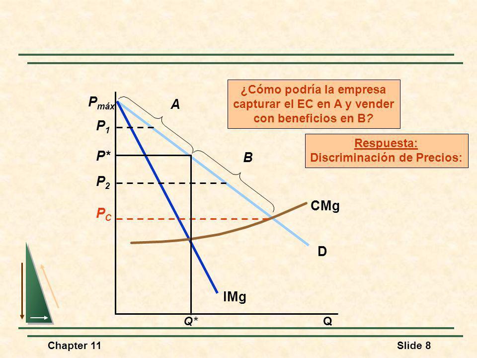 Chapter 11Slide 8 Q D IMg P máx CMg PCPC A P* Q* P1P1 B P2P2 ¿Cómo podría la empresa capturar el EC en A y vender con beneficios en B? Respuesta: Disc