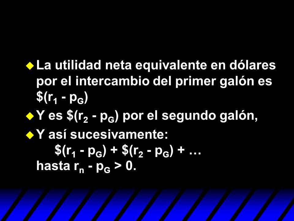 La utilidad neta equivalente en dólares por el intercambio del primer galón es $(r 1 - p G ) Y es $(r 2 - p G ) por el segundo galón, Y así sucesivame