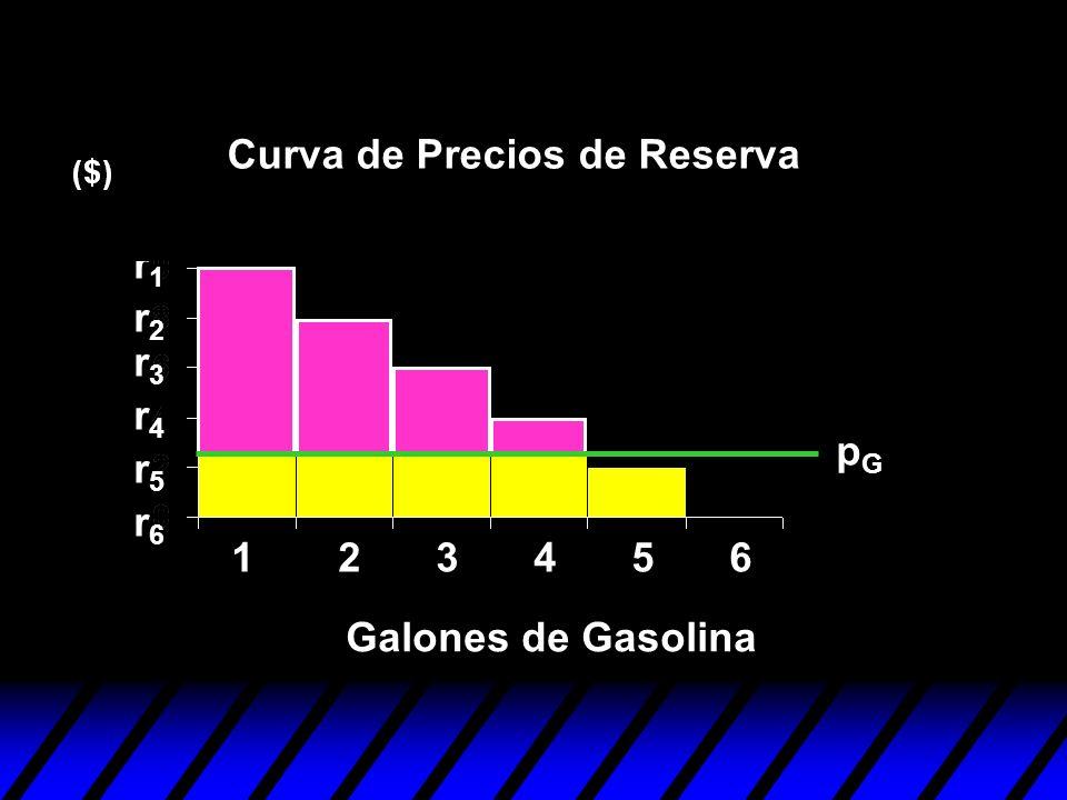 123456 r1r1 r2r2 r3r3 r4r4 r5r5 r6r6 pGpG Galones de Gasolina