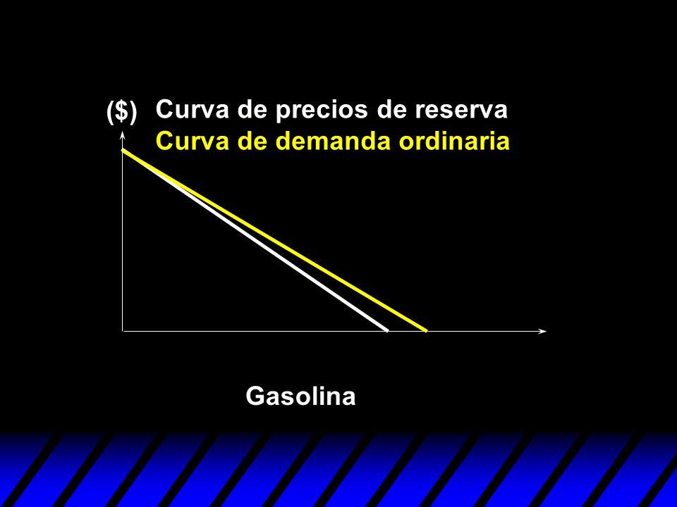 Gasolina ($) Curva de precios de reserva Curva de demanda ordinaria