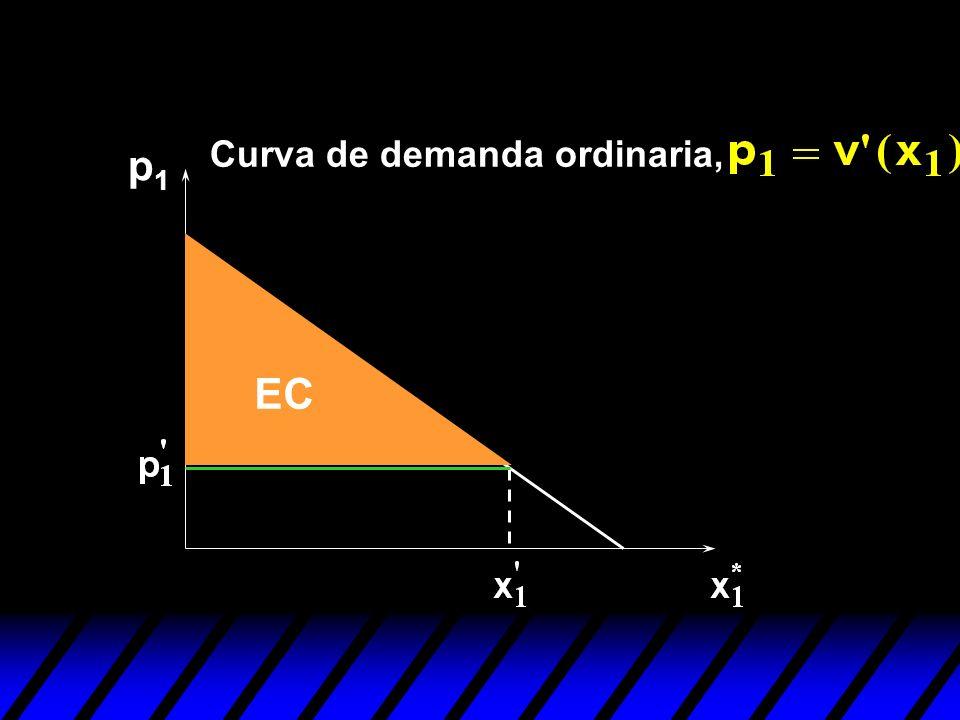 Curva de demanda ordinaria, p1p1 EC