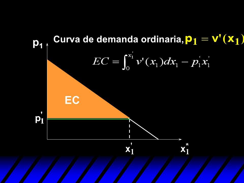 p1p1 Curva de demanda ordinaria,