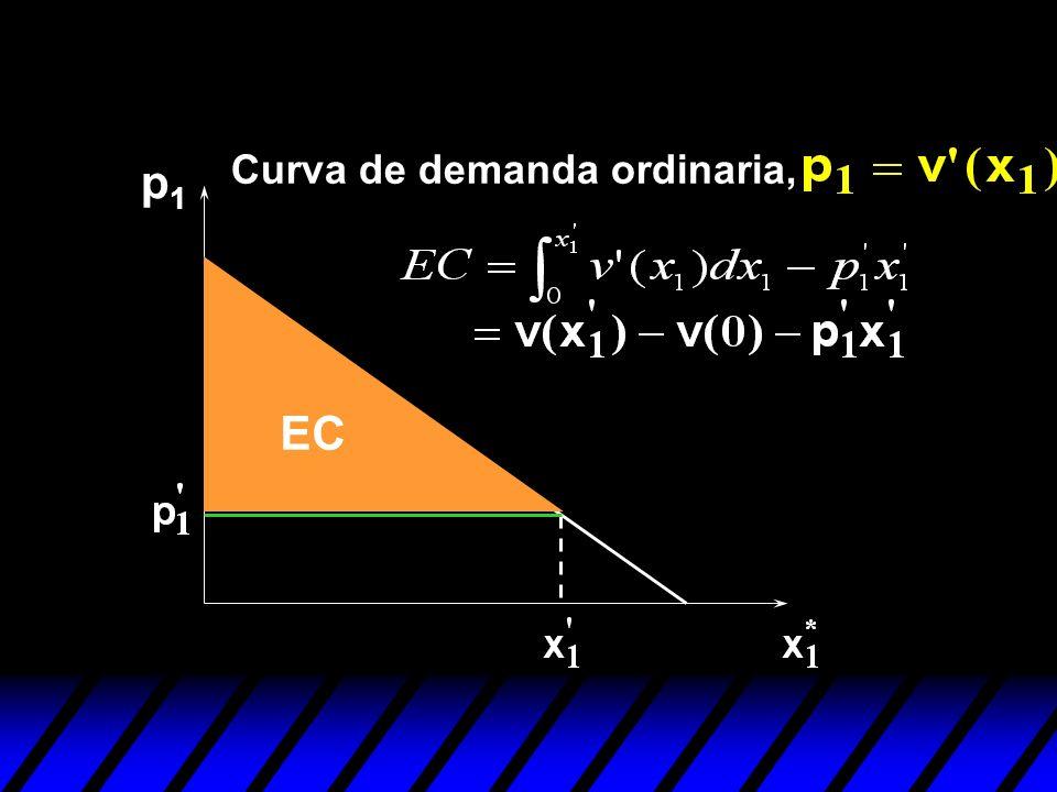 p1p1 EC Curva de demanda ordinaria,