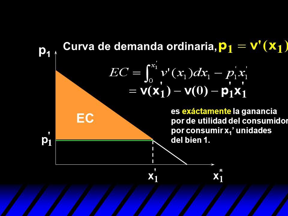 p1p1 es exáctamente la ganancia por de utilidad del consumidor por consumir x 1 unidades del bien 1. EC Curva de demanda ordinaria,