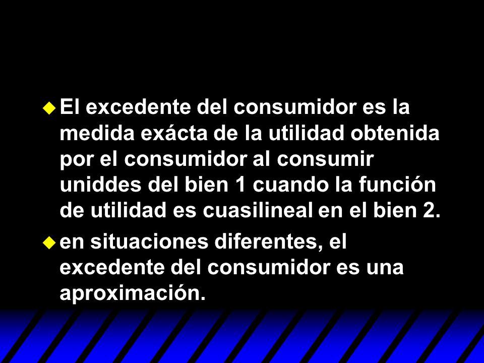 El excedente del consumidor es la medida exácta de la utilidad obtenida por el consumidor al consumir uniddes del bien 1 cuando la función de utilidad