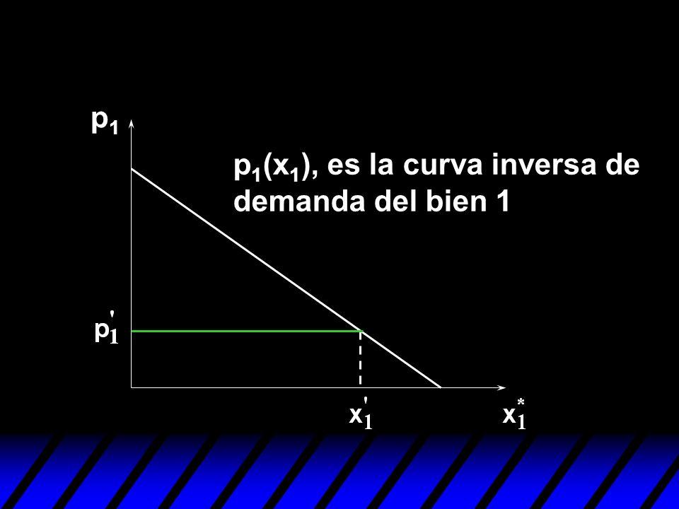 p1p1 p 1 (x 1 ), es la curva inversa de demanda del bien 1