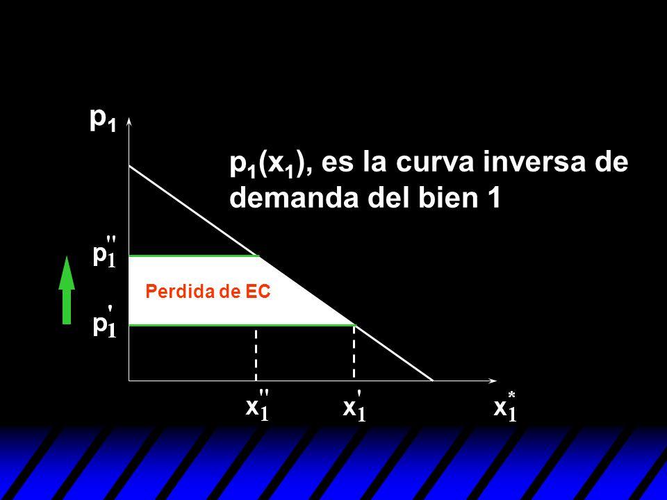 p1p1 Perdida de EC p 1 (x 1 ), es la curva inversa de demanda del bien 1