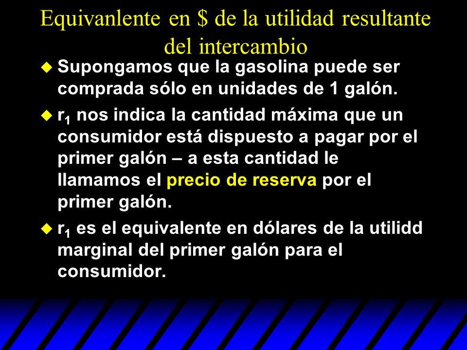 Ahora que tiene un galón de gasolina, emplearemos la notación r 2 para mostrar la cantidad máxima que estamos dispuestos a pagor por el segundo galón –es decir el precio de reserva del segundo galón.