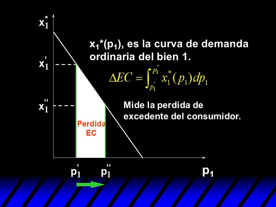 p1p1 Perdida EC x 1 *(p 1 ), es la curva de demanda ordinaria del bien 1. Mide la perdida de excedente del consumidor.