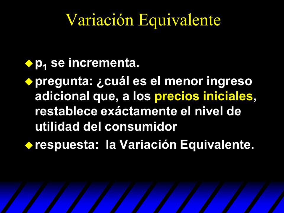 p 1 se incrementa. pregunta: ¿cuál es el menor ingreso adicional que, a los precios iniciales, restablece exáctamente el nivel de utilidad del consumi