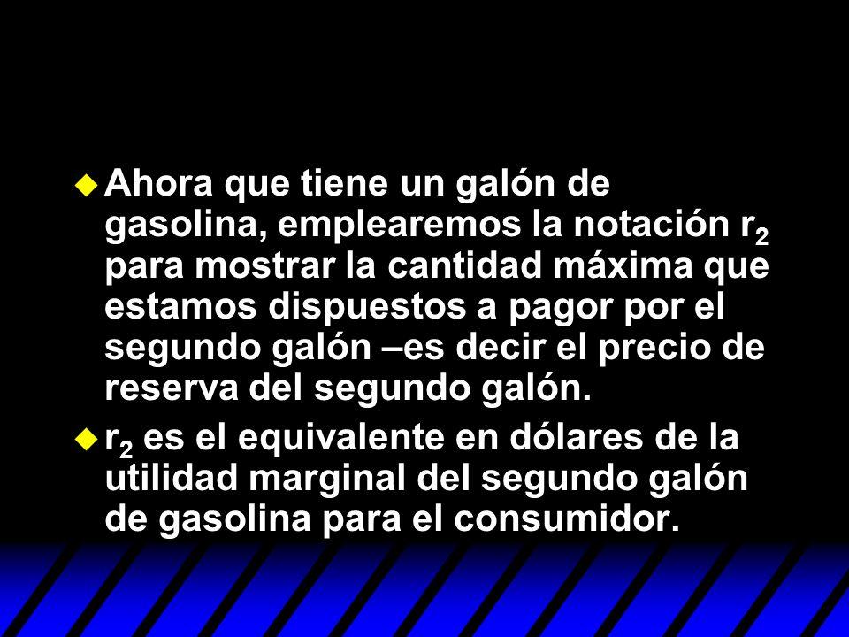123456 r1r1 r3r3 r5r5 r7r7 r9r9 r 11 7891011 Galones de Gasolina (1/2) Curva de Precios de Reserva