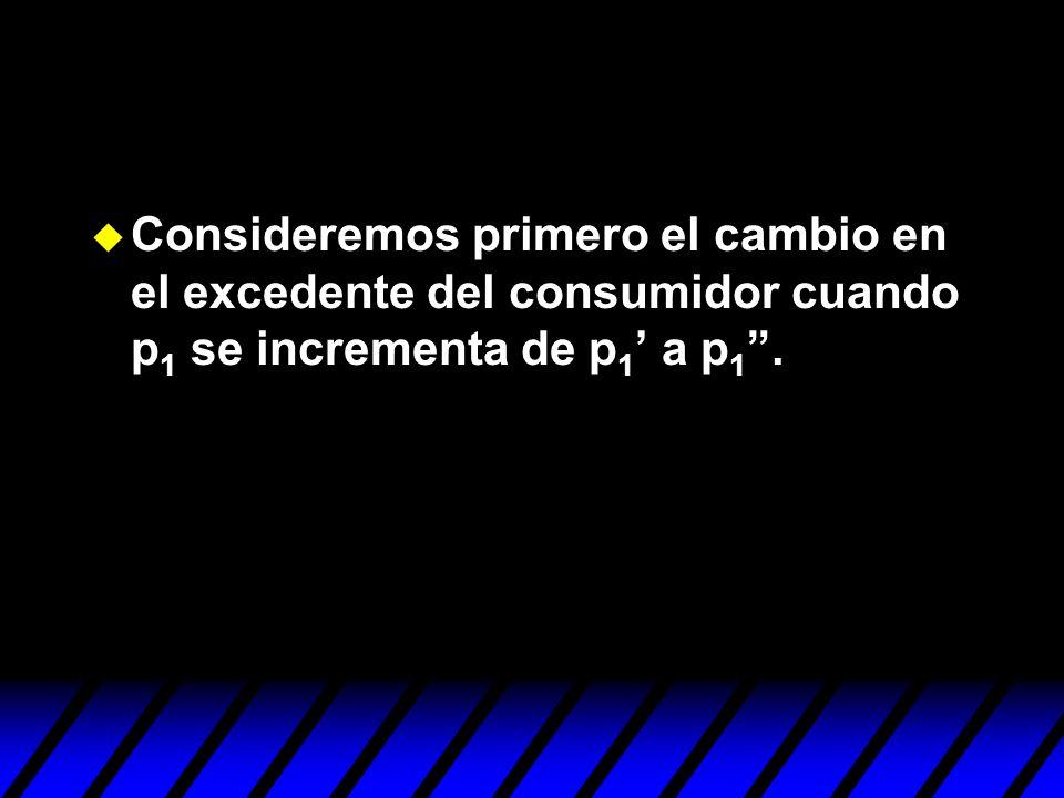 Consideremos primero el cambio en el excedente del consumidor cuando p 1 se incrementa de p 1 a p 1.