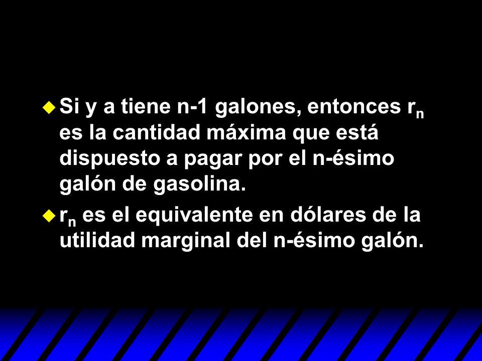Si y a tiene n-1 galones, entonces r n es la cantidad máxima que está dispuesto a pagar por el n-ésimo galón de gasolina. r n es el equivalente en dól