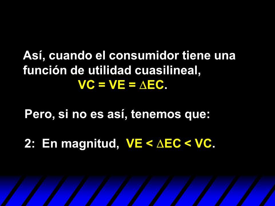 Así, cuando el consumidor tiene una función de utilidad cuasilineal, VC = VE = EC. Pero, si no es así, tenemos que: 2: En magnitud, VE < EC < VC.