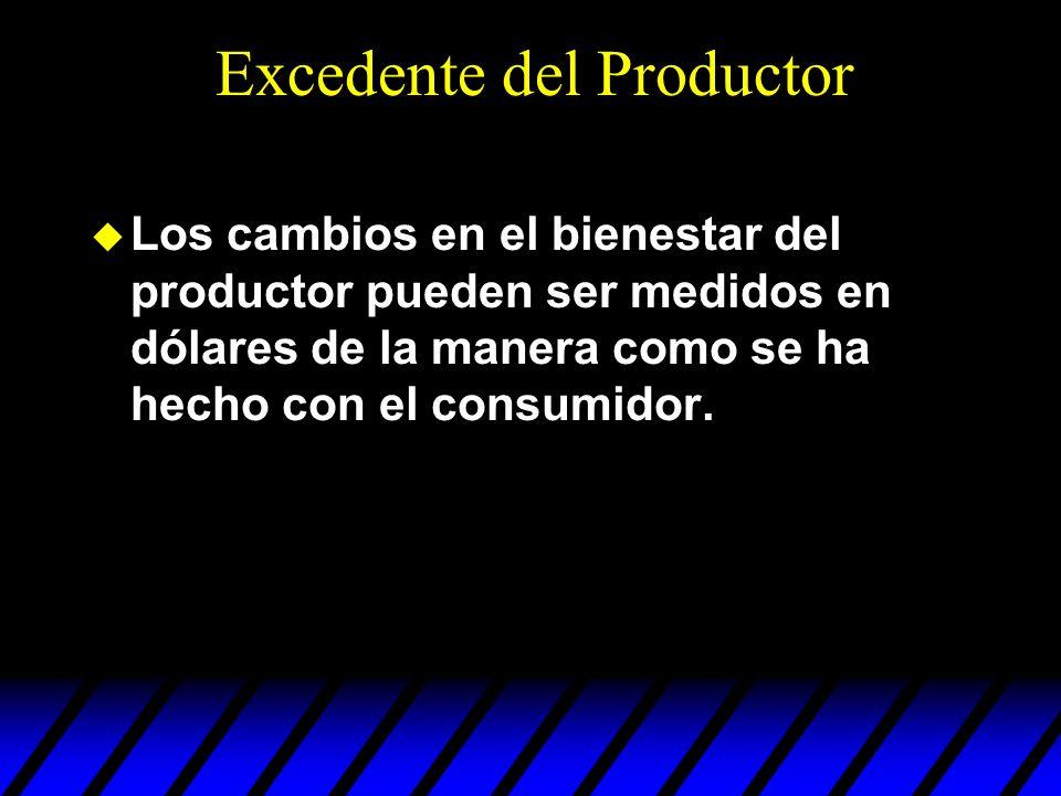 Los cambios en el bienestar del productor pueden ser medidos en dólares de la manera como se ha hecho con el consumidor. Excedente del Productor