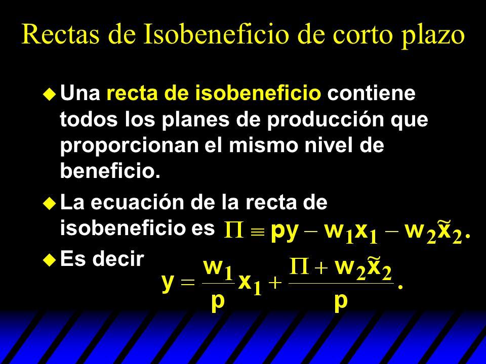 u Una recta de isobeneficio contiene todos los planes de producción que proporcionan el mismo nivel de beneficio. u La ecuación de la recta de isobene