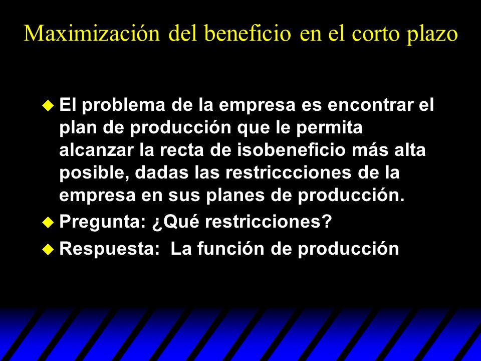 u El problema de la empresa es encontrar el plan de producción que le permita alcanzar la recta de isobeneficio más alta posible, dadas las restriccci
