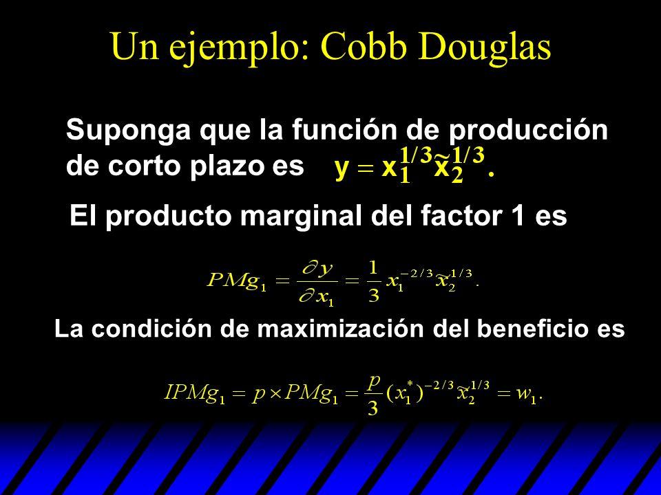 Un ejemplo: Cobb Douglas Suponga que la función de producción de corto plazo es El producto marginal del factor 1 es La condición de maximización del