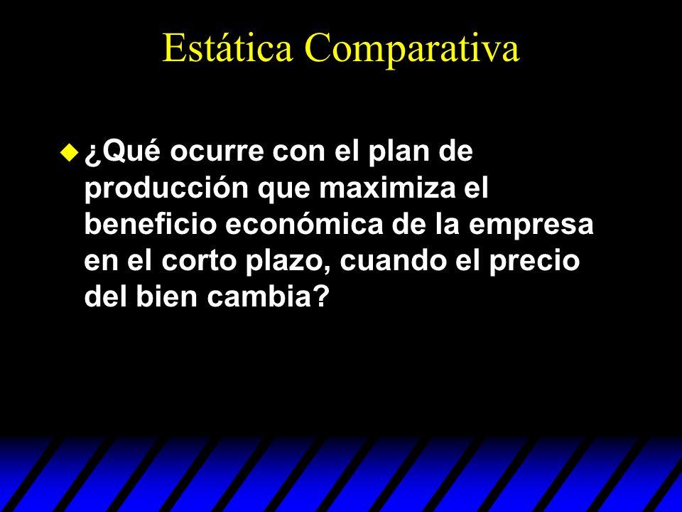 Estática Comparativa u ¿Qué ocurre con el plan de producción que maximiza el beneficio económica de la empresa en el corto plazo, cuando el precio del