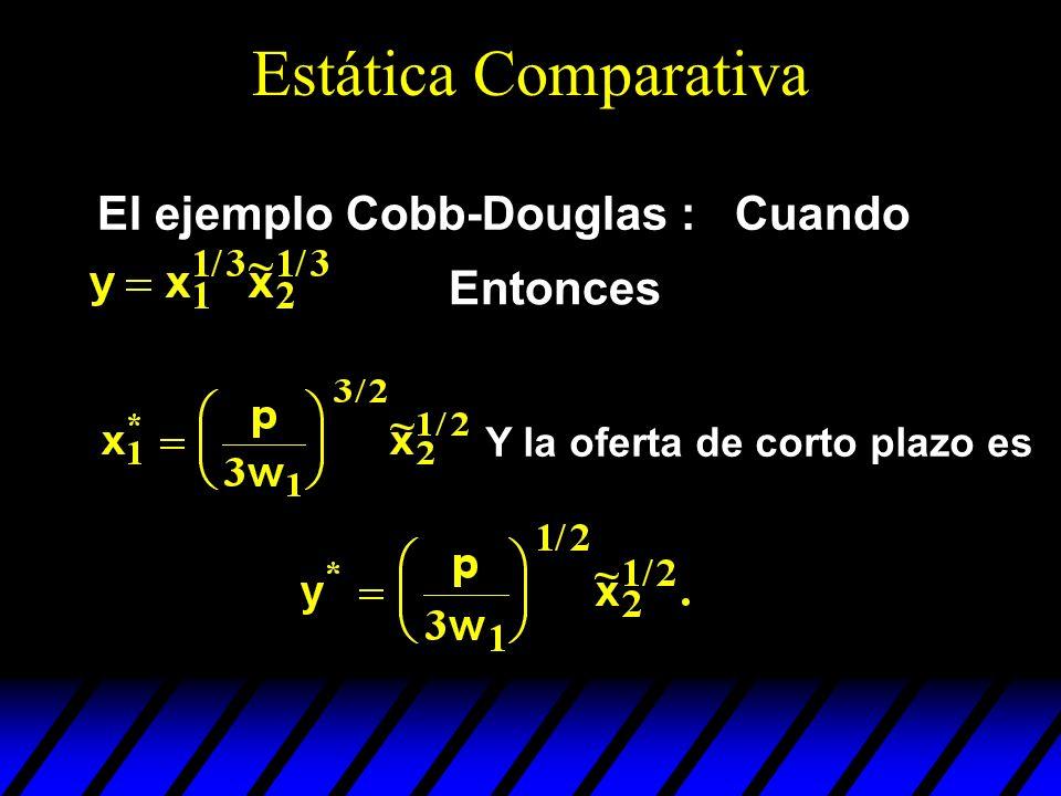 El ejemplo Cobb-Douglas : Cuando Entonces Y la oferta de corto plazo es Estática Comparativa