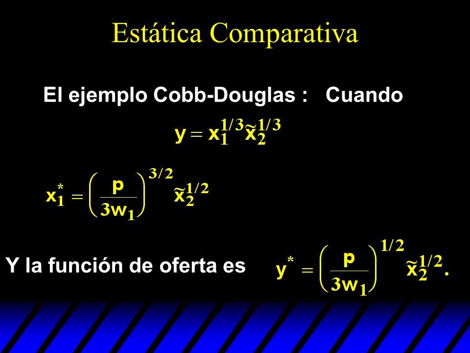El ejemplo Cobb-Douglas : Cuando Y la función de oferta es Estática Comparativa