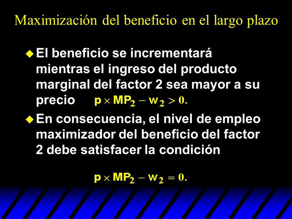 u El beneficio se incrementará mientras el ingreso del producto marginal del factor 2 sea mayor a su precio u En consecuencia, el nivel de empleo maxi