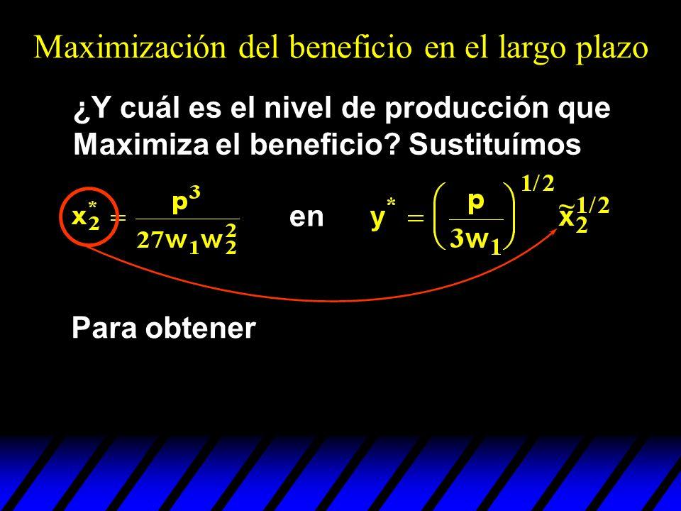 ¿Y cuál es el nivel de producción que Maximiza el beneficio? Sustituímos en Para obtener Maximización del beneficio en el largo plazo
