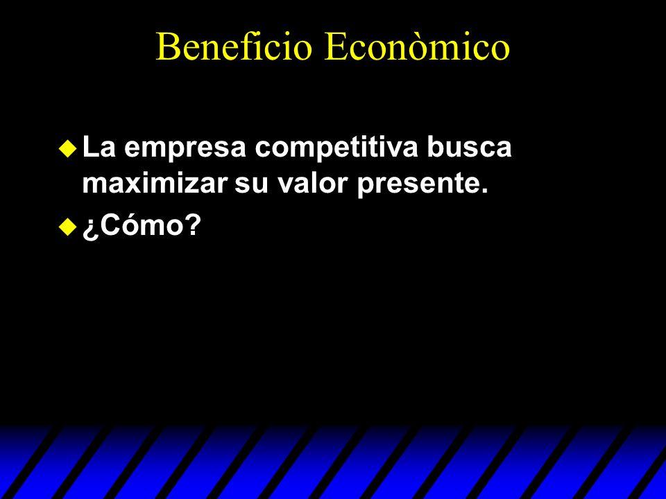u La empresa competitiva busca maximizar su valor presente. u ¿Cómo? Beneficio Econòmico