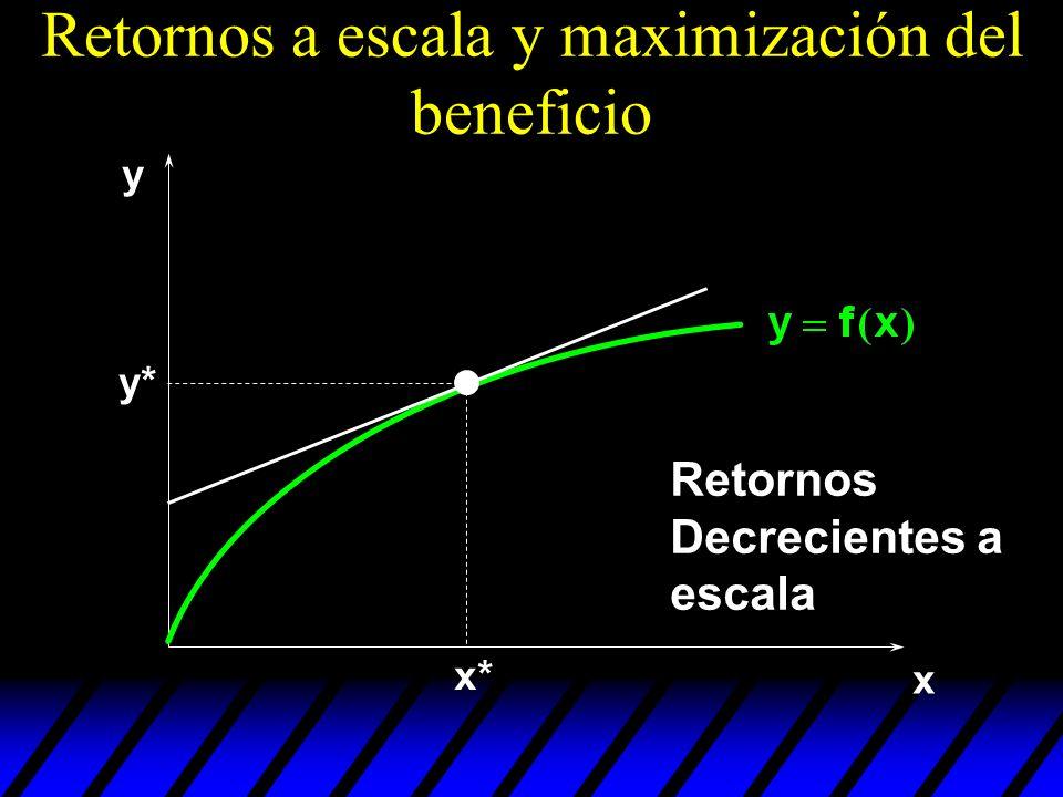 x y y* x* Retornos Decrecientes a escala Retornos a escala y maximización del beneficio