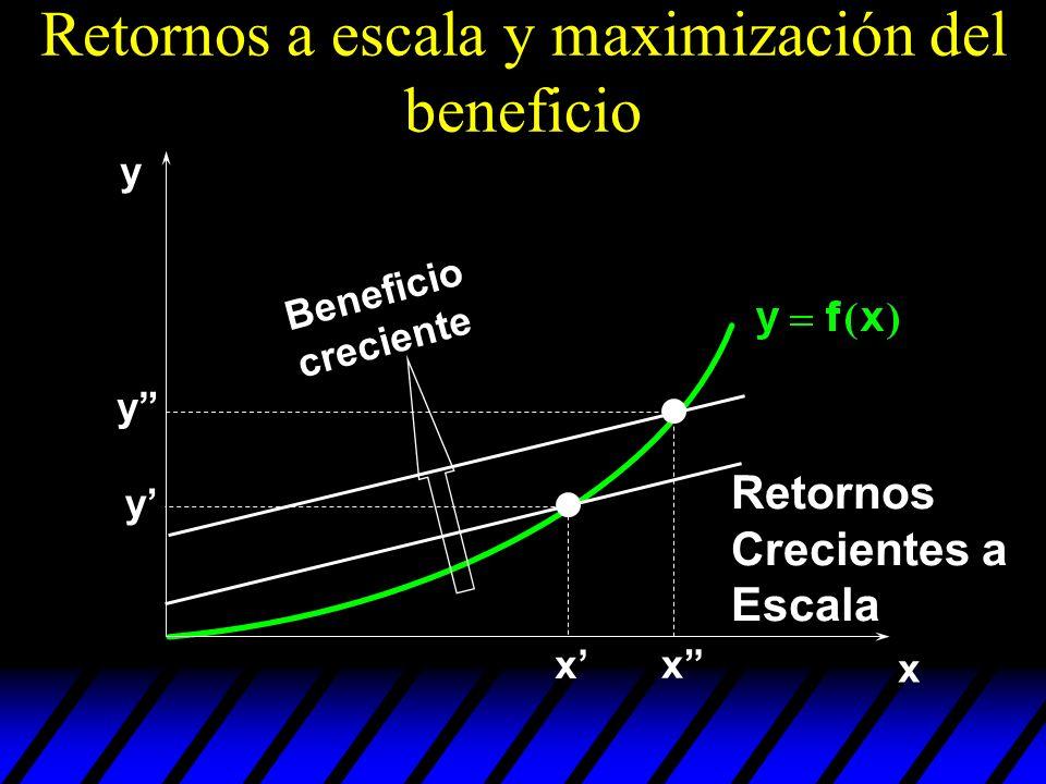 x y y x Retornos Crecientes a Escala y x Beneficio creciente Retornos a escala y maximización del beneficio