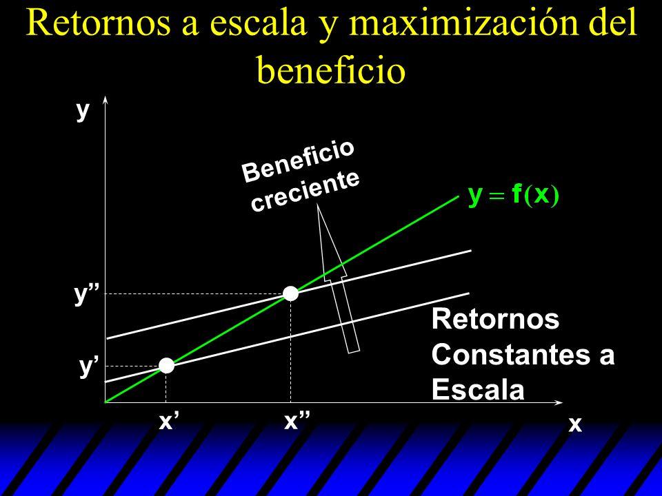 x y y x Retornos Constantes a Escala y x Beneficio creciente Retornos a escala y maximización del beneficio