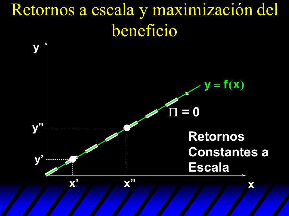 x y y x Retornos Constantes a Escala y x = 0 Retornos a escala y maximización del beneficio