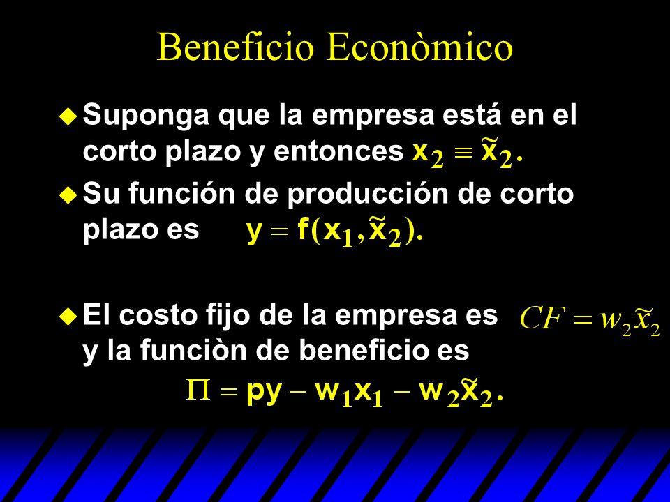 u Suponga que la empresa está en el corto plazo y entonces u Su función de producción de corto plazo es u El costo fijo de la empresa es y la funciòn
