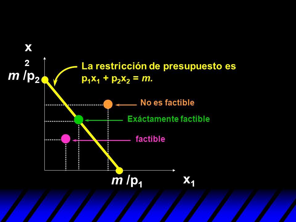 x2x2 x1x1 m /p 1 factible m /p 2 La restricción de presupuesto es p 1 x 1 + p 2 x 2 = m. No es factible Exáctamente factible