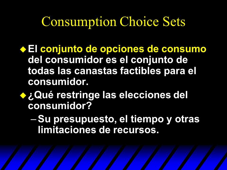 Consumption Choice Sets u El conjunto de opciones de consumo del consumidor es el conjunto de todas las canastas factibles para el consumidor. u ¿Qué