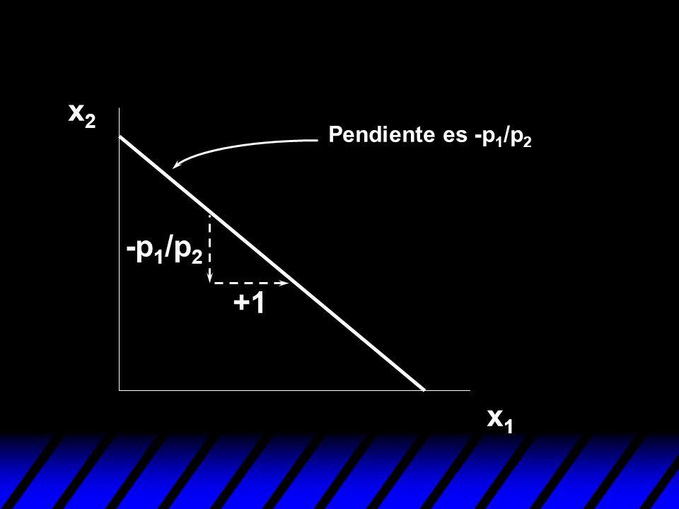 x2x2 x1x1 Pendiente es -p 1 /p 2 +1 -p 1 /p 2