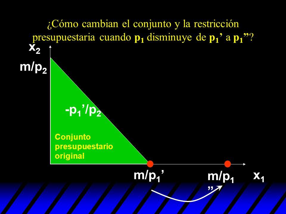 ¿Cómo cambian el conjunto y la restricción presupuestaria cuando p 1 disminuye de p 1 a p 1? x2x2 x1x1 m/p 2 m/p 1 -p 1 /p 2 Conjunto presupuestario o