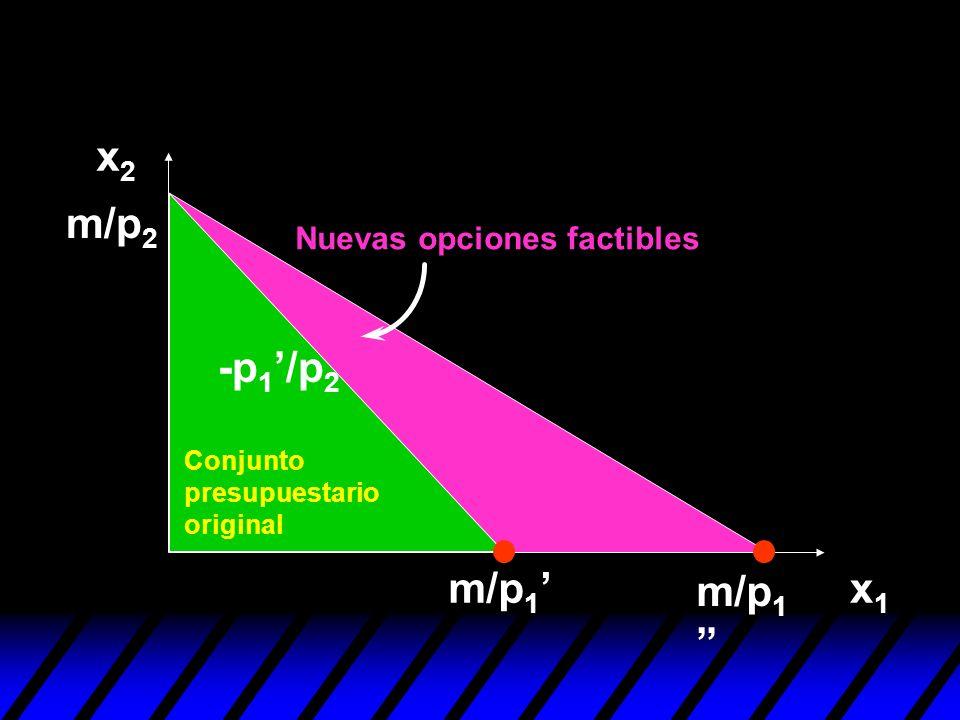 x2x2 x1x1 m/p 2 m/p 1 Nuevas opciones factibles -p 1 /p 2 Conjunto presupuestario original