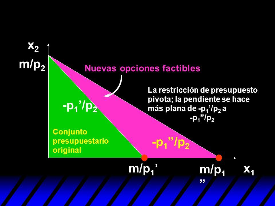 x2x2 x1x1 m/p 2 m/p 1 La restricción de presupuesto pivota; la pendiente se hace más plana de -p 1 /p 2 a -p 1 /p 2 Conjunto presupuestario original N