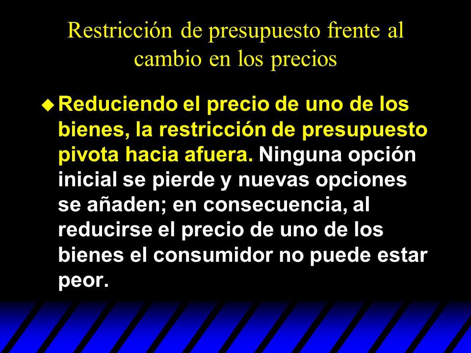 Restricción de presupuesto frente al cambio en los precios u Reduciendo el precio de uno de los bienes, la restricción de presupuesto pivota hacia afu