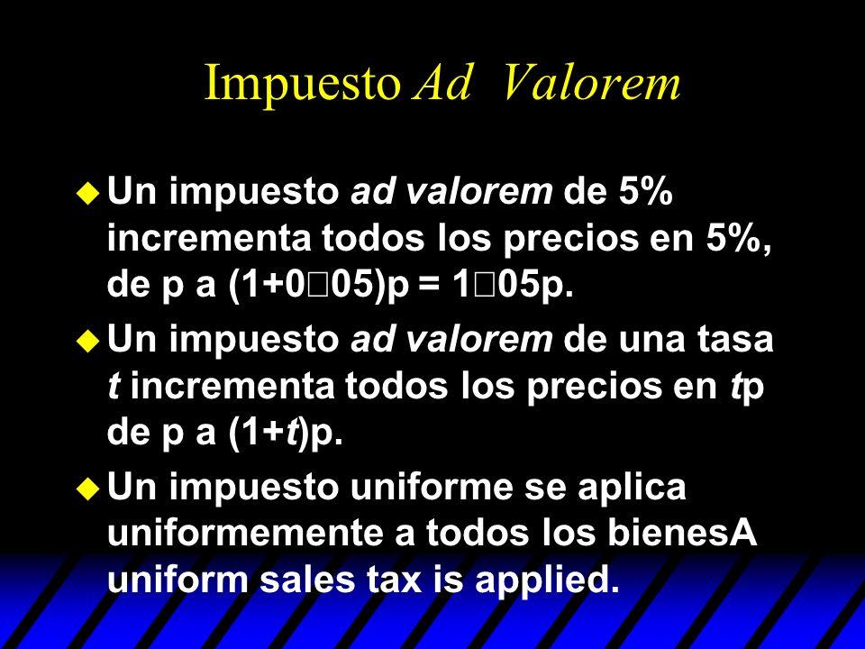 Impuesto Ad Valorem Un impuesto ad valorem de 5% incrementa todos los precios en 5%, de p a (1+0 05)p = 1 05p. u Un impuesto ad valorem de una tasa t