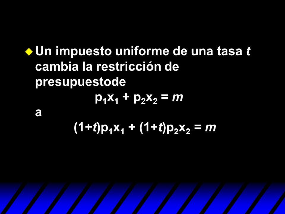 u Un impuesto uniforme de una tasa t cambia la restricción de presupuestode p 1 x 1 + p 2 x 2 = m a (1+t)p 1 x 1 + (1+t)p 2 x 2 = m