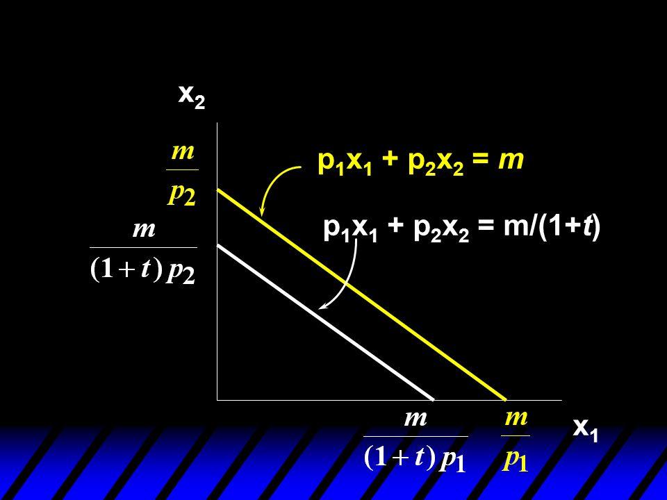 x2x2 x1x1 p 1 x 1 + p 2 x 2 = m/(1+t)