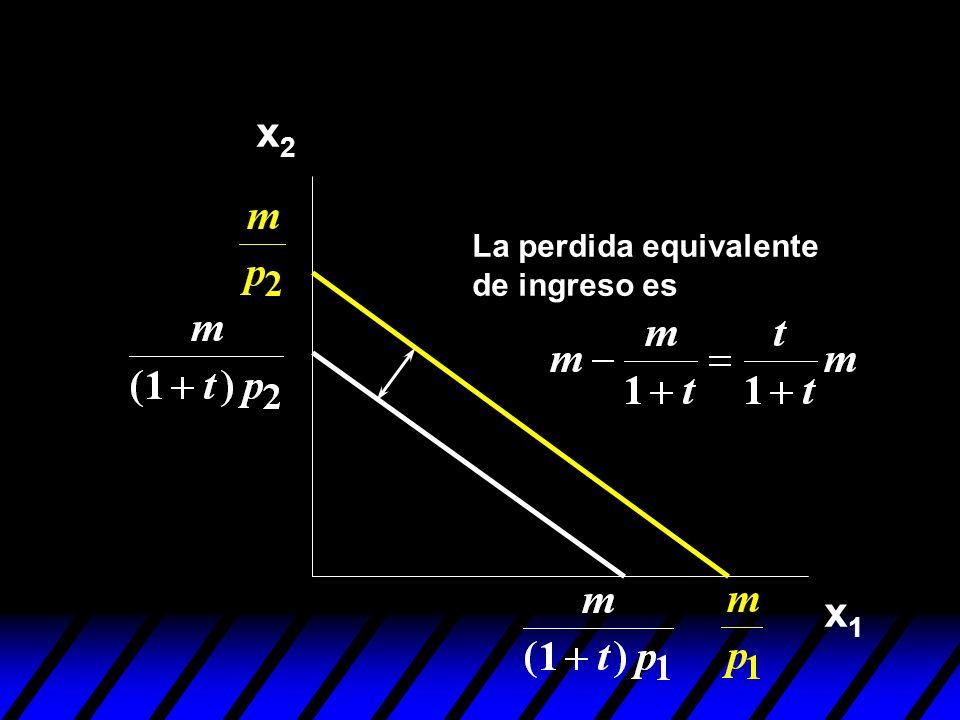 x2x2 x1x1 La perdida equivalente de ingreso es