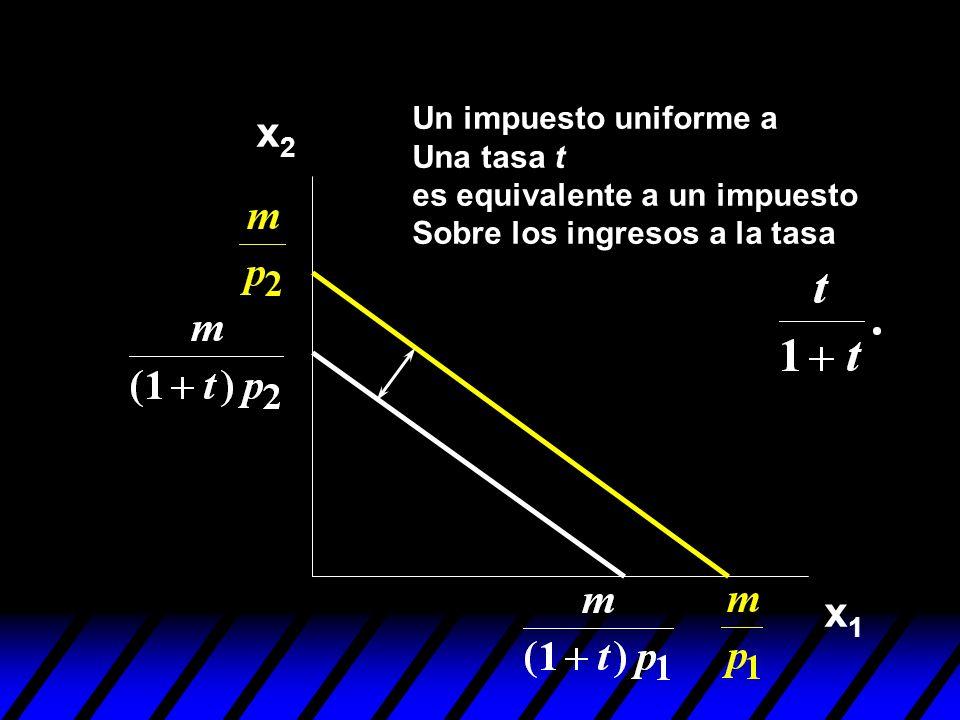 x2x2 x1x1 Un impuesto uniforme a Una tasa t es equivalente a un impuesto Sobre los ingresos a la tasa